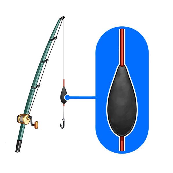 fishing sinker