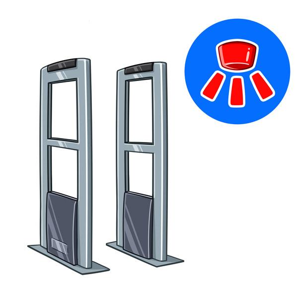 anti-theft gate