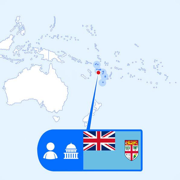 persona de Suva